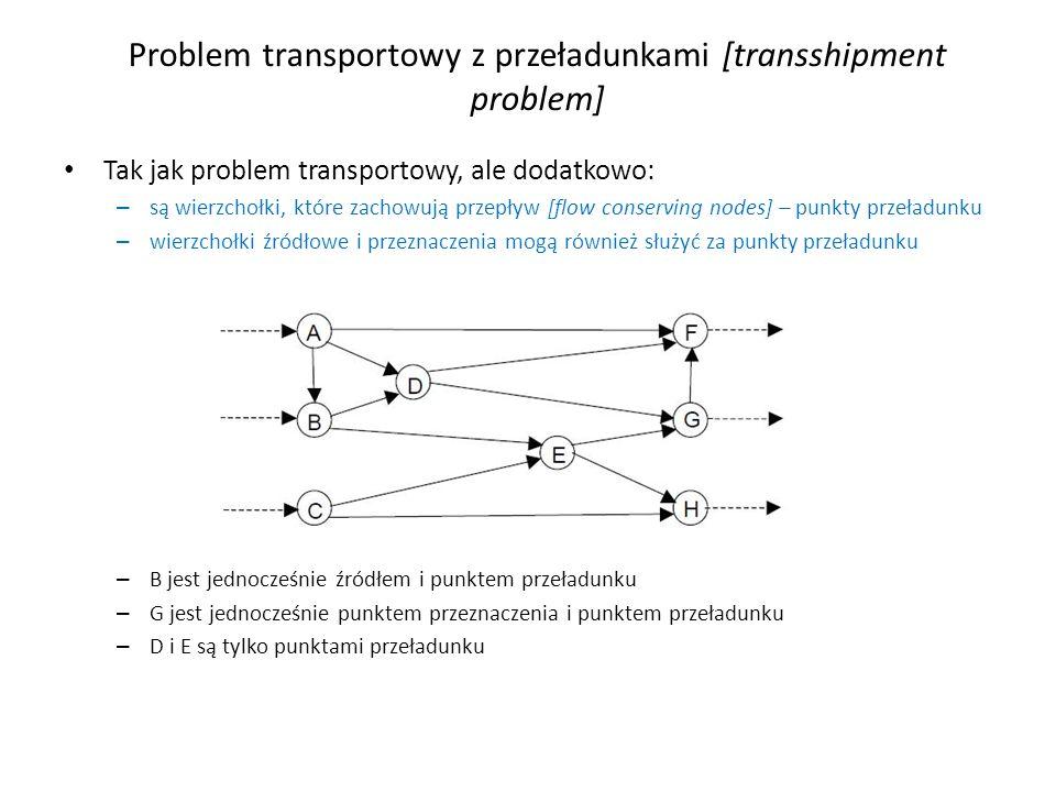 Problem transportowy z przeładunkami [transshipment problem]